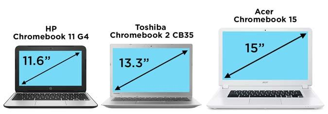 modele chromebook
